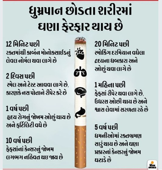 cigarette-smoke-contains-7000-chemicals