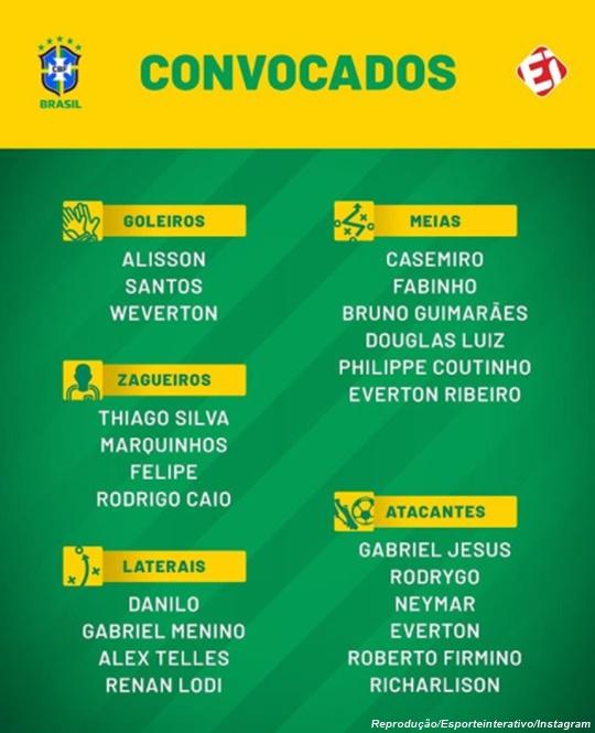 www.seuguara.com.br/seleção brasileira/eliminatórias/Copa d Mundo 2022/