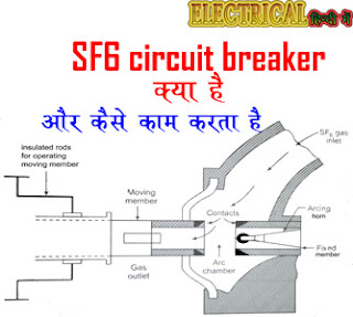 sf6 circuit breaker in hindi