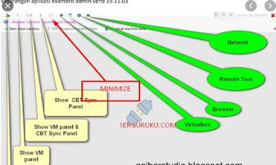Password Minimize VHD UNBK 2020 adalah n0rm4l