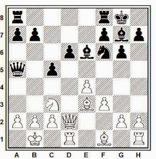 Cambios en la transición al medio juego en ajedrez