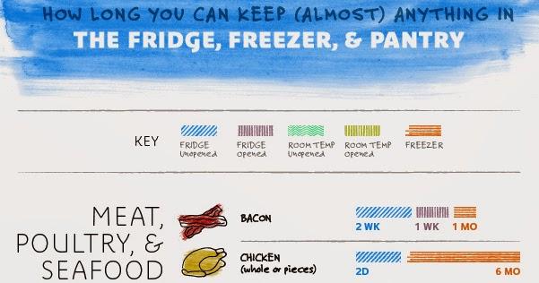 Berapa Kilo Maksimal Berat Badan Boleh Turun Dalam Seminggu?