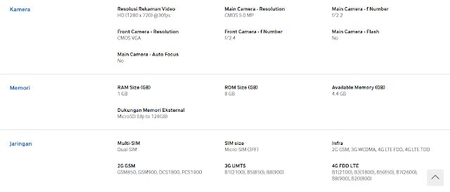 Spesifikasi dan Harga Samsung Galaxy J1 Mini, Hape 4G 1 Jutaan