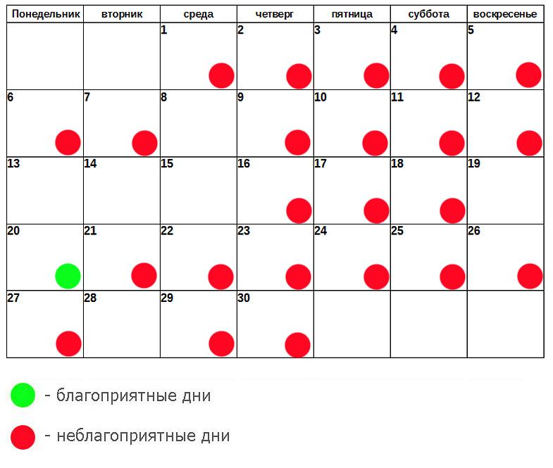 лунный календарь лечения зубов ноябрь 2017
