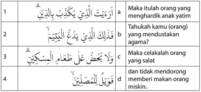 Ayat-ayat surah al maun