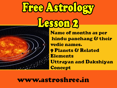 free complete course on astrology by astrologer of india.