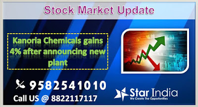 Equity Market Tips and Recommendation: Kanoria Chemicals