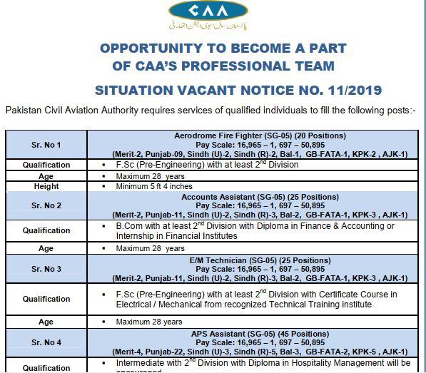 Civil Aviation Authority Jobs 2019   CAA Jobs 2019 application form
