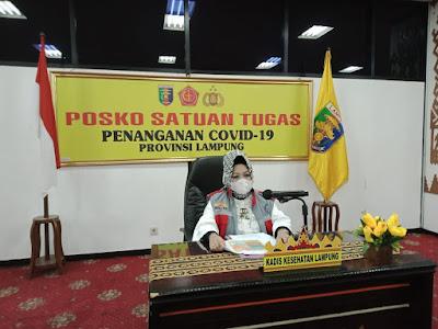 Kasus Positif Covid-19 di Provinsi Lampung Bertambah 44 Orang