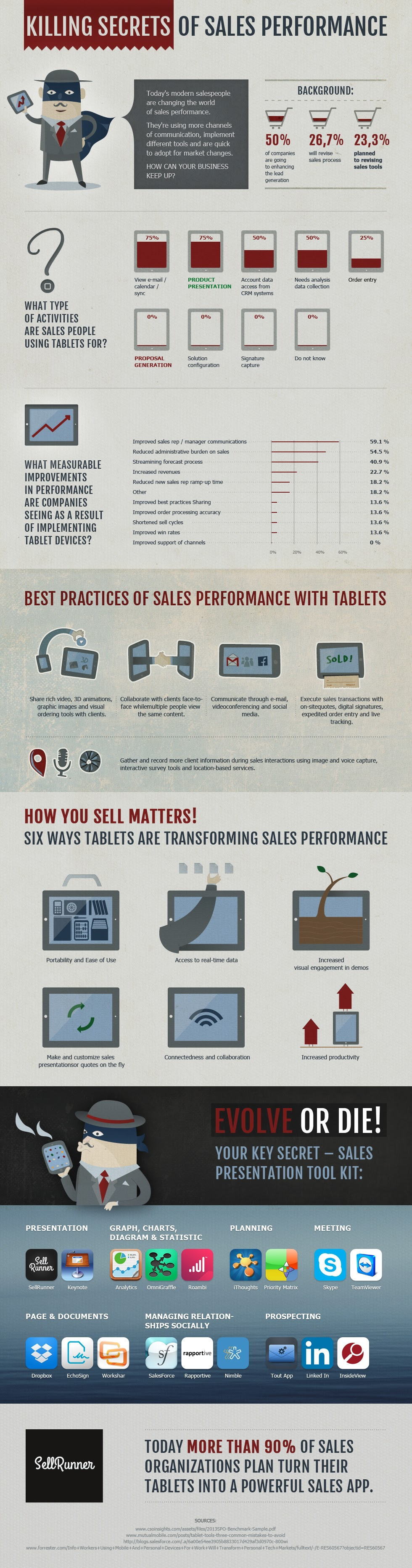 Killing Secrets Of Sales Performance #infographic