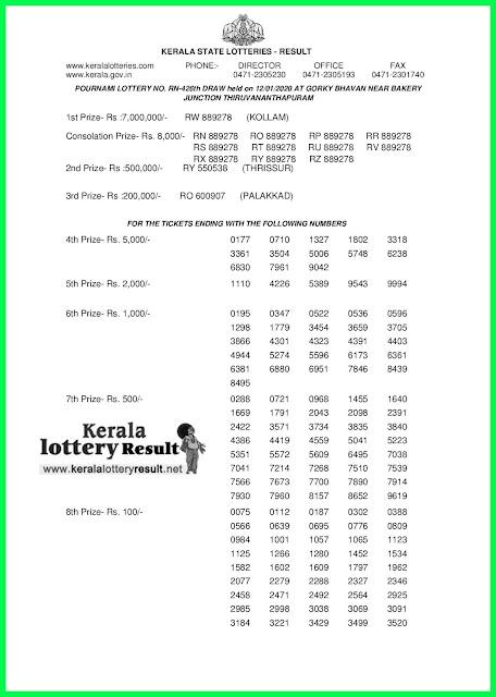 Kerala Lottery Result 12-01-2020 Pournami RN-426 (keralalotteryresult.net)-