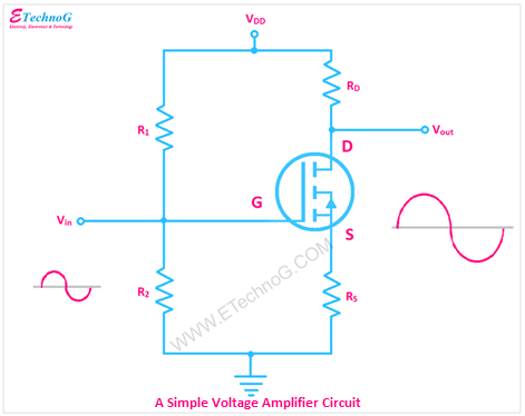 Voltage amplifier Circuit, Difference Between Voltage and Current Amplifier