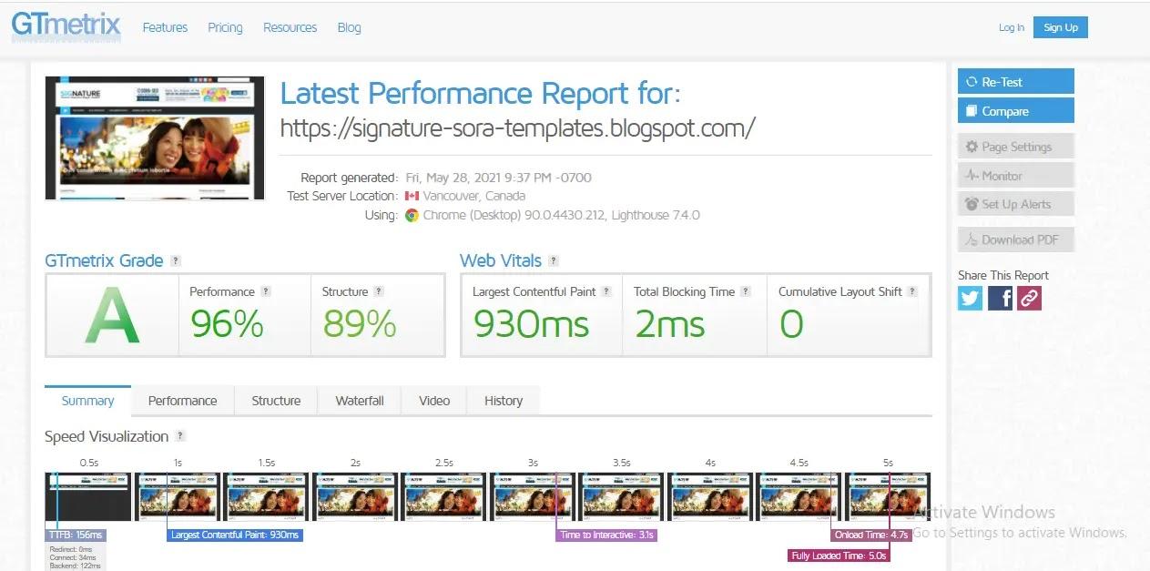 Signature blogger template web speed test
