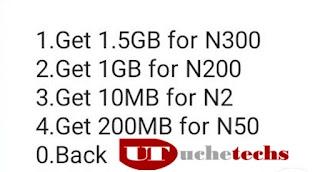 MTN 10MB FOR N2 MyMTN Offer