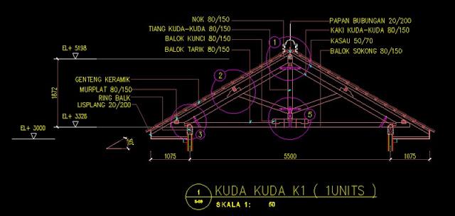 Gambar Kerja Rencana Rangka Atap File Dwg Kaula Ngora Kumpulan