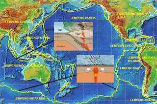 Apa itu Gempa Bumi dan karakteristiknya