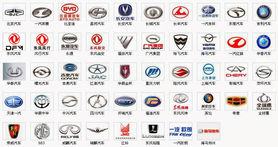 all luxury car brands name  Luxury Car Brand Logos With Names