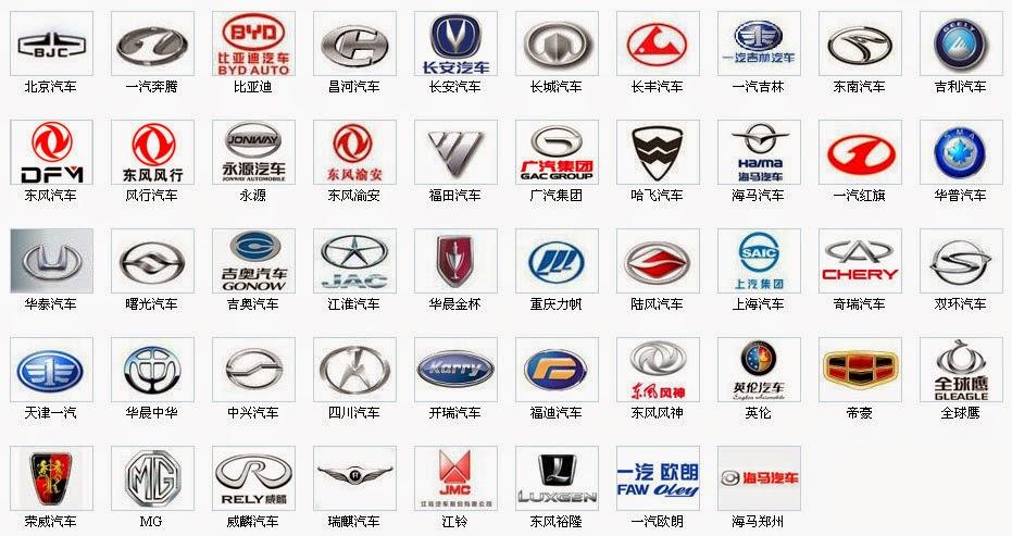 Car Names List >> All Car Brands List