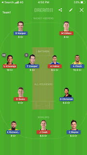 Melbourne Renegades vs Sydney Thunder 3rd ODI Dream 11 Prediction, Captain and Vice Captain