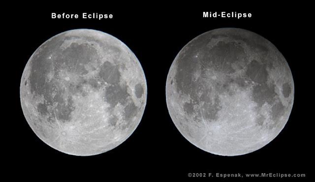 So sánh sự thay đổi độ sáng của Mặt Trăng trước và giữa Nguyệt thực nửa tối ngày 20/11/2002. Độ sáng Mặt Trăng chỉ giảm đi rất ít, và rất khó nhận thấy được bằng mắt thường. Credit: Fred Espenak.