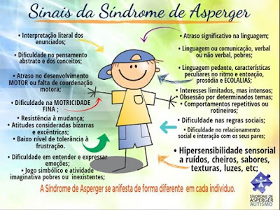 Resultado de imagem para sindrome de asperger