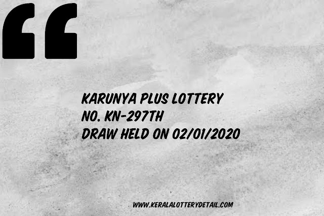 Karunya_Plus_LOTTERY_Result