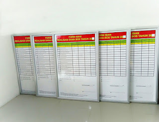 PAPAN DATA REALISASI DANA BOS