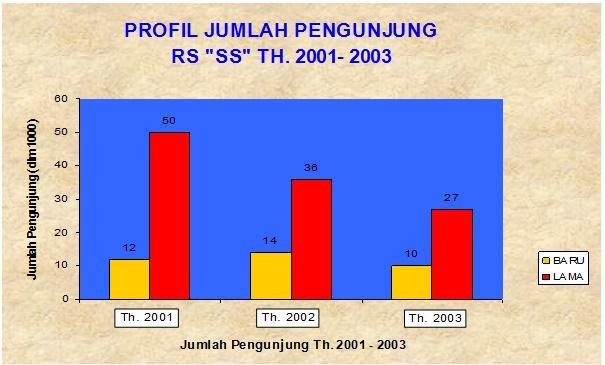 Irsa22 penyajian data penelitian diagram pinca atau pie diagram adalah grafik data berupa lingkaran yang telah di bagi bagi menjadi juring juring sesuai dengan data tersebut contoh pie ccuart Images