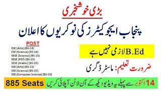 Punjab Educator PPSC jobs 2019 - PPSC Educators Vacancies 2019 in Rawalpindi & Mianwali