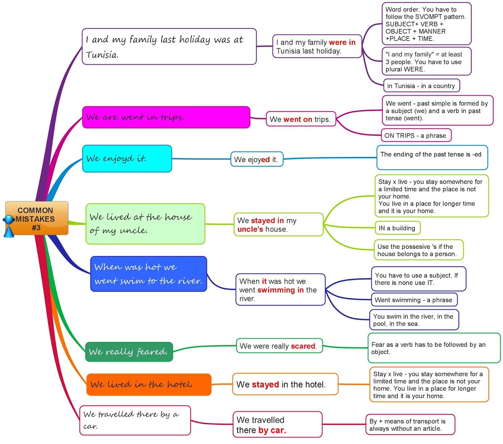 50 Journal Writing Prompts for Kids ⋆ JournalBuddies.com