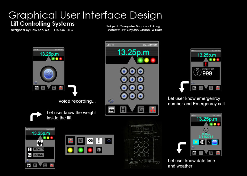 William Lee C.C: Top 10 Student Graphical User Interface ...