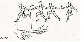 Teknik pemberian dan penerimaan tongkat estafet dari atas