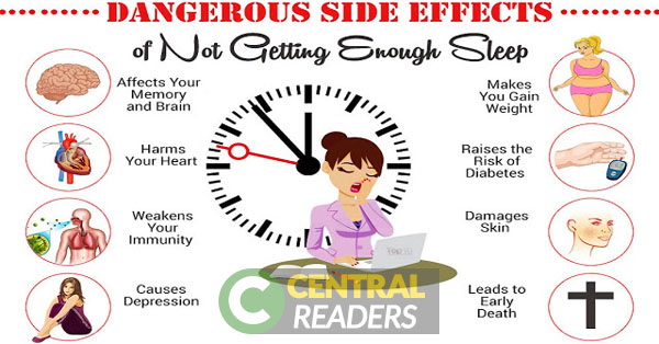 effects of not getting enough sleep essay Specific purpose: to inform my audience about the effect of lack of sleep for health central idea: lack of sleep or insomnia can lead to several long-term medical conditions sleep deprivation can have effects on both your mental and physical health there are several negative effects of not getting enough sleep references: madhura pandit.