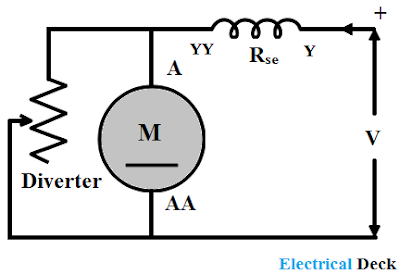 Speed Control of DC Series Motor - Flux & Rheostatic Control