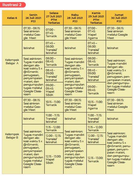 Panduan Penyusunan Jadwal Pembelajaran Satuan Pendidikan