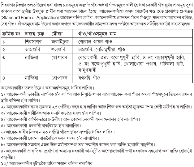 sivsagar-dist-recruitment-of-gaonbuhra-2019