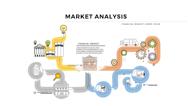 Infographic Financial Market Analysis for Powerpoint Presentation
