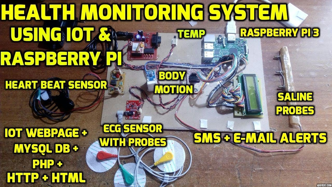 SVSEMBEDDED PROJECTS,List of IEEE Embedded System Project