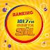 Costa do Sol FM realiza cobertura de etapa do Mundial de Surf em Saquarema