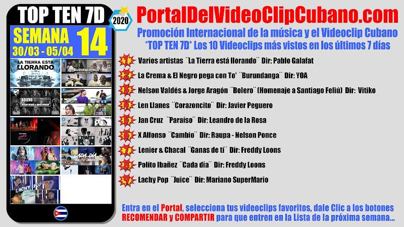 Artistas ganadores del * TOP TEN 7D * con los 10 Videoclips más vistos en la semana 14 (30/03 a 05/04 de 2020) en el Portal Del Vídeo Clip Cubano