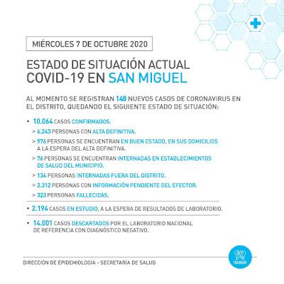 San Miguel. Miércoles con 3 fallecidos y 148 casos confirmados de COVID-19. 003