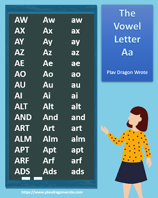 How to Read the One-Syllable Words that Start with the Vowel Letter Aa? - Effective Reading Guide for Kids