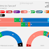 GREECE, March 2017. Pulse RC poll