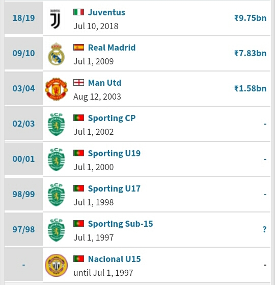 ronaldo team name in euro 2021