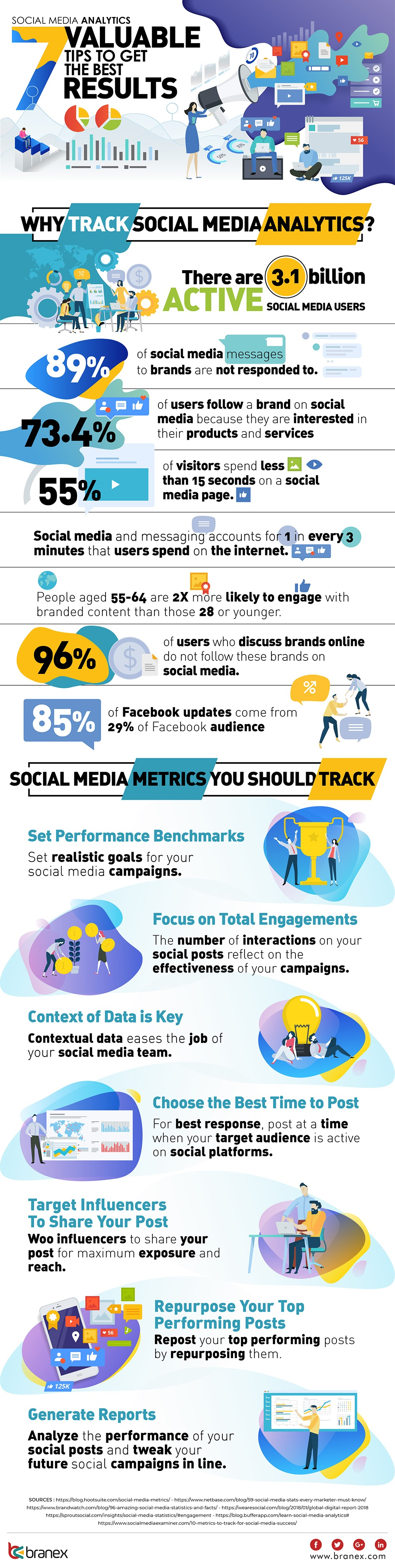 Social Media Analytics: 7 Valuable Tips to Get the Best Results #infographic