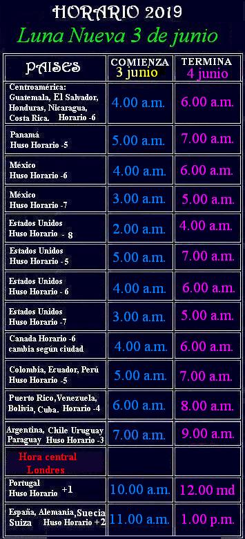 Calendario Lunar 2019 Espana.La Dieta De La Luna 2019