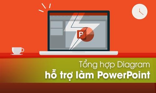 Diagram powerpoint dep
