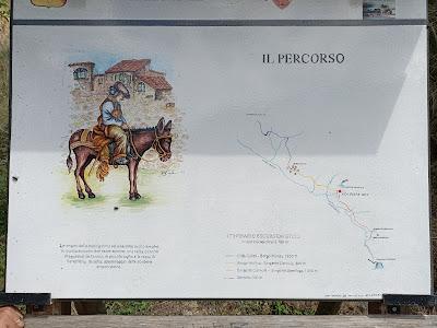 Trekking con bambini Sicilia cartellonistica