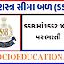Sashastra Seema Bal (SSB) Recruitment for Constable Tradesman Posts 2020-21