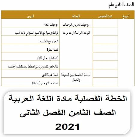التوزيع الزمنى للخطة الفصلية لغة عربية الصف الثامن الفصل الثانى 2021